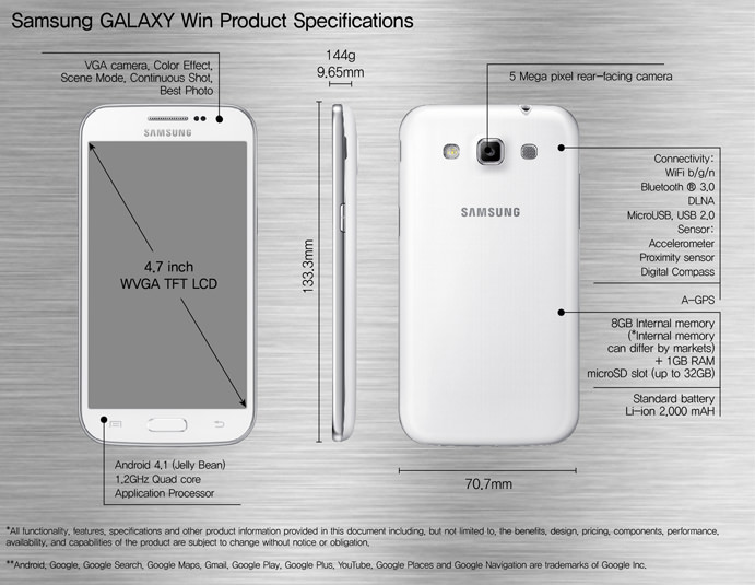 Samsung Galaxy Win Tech-Daten