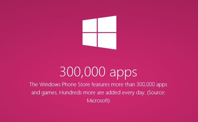 300.000 Apps für Windows Phone